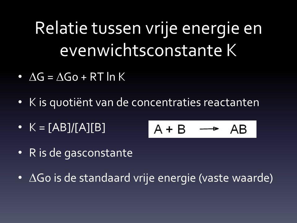 Relatie tussen vrije energie en evenwichtsconstante K  G =  G0 + RT ln K K is quotiënt van de concentraties reactanten K = [AB]/[A][B] R is de gasco