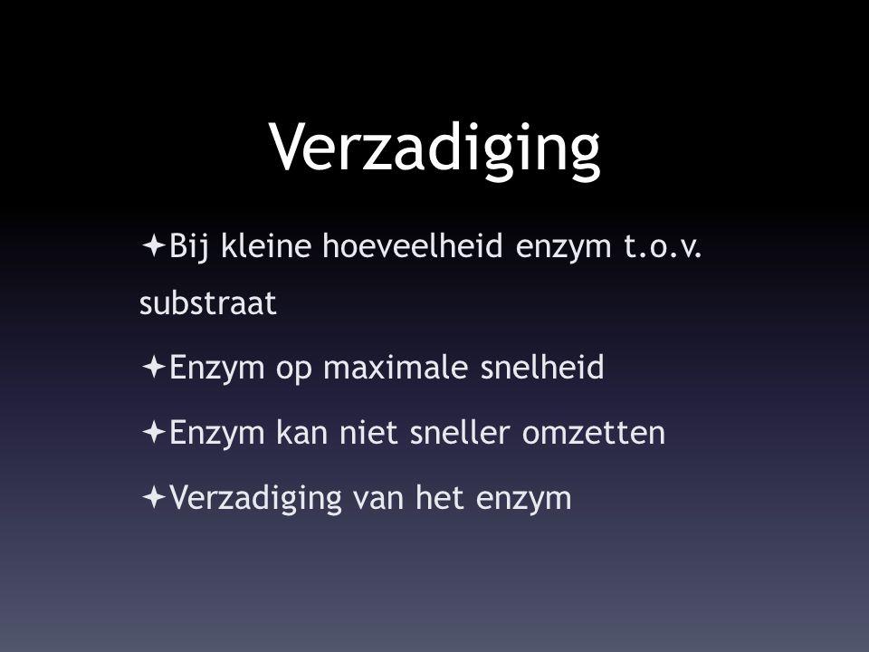 Verzadiging  Bij kleine hoeveelheid enzym t.o.v. substraat  Enzym op maximale snelheid  Enzym kan niet sneller omzetten  Verzadiging van het enzym