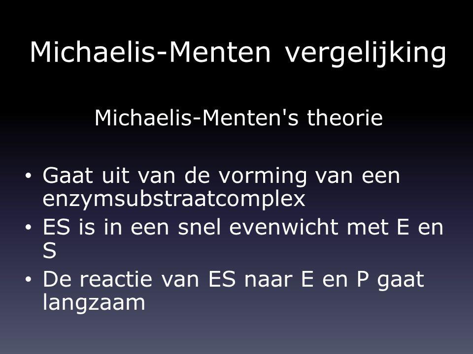 Michaelis-Menten vergelijking Michaelis-Menten's theorie Gaat uit van de vorming van een enzymsubstraatcomplex ES is in een snel evenwicht met E en S