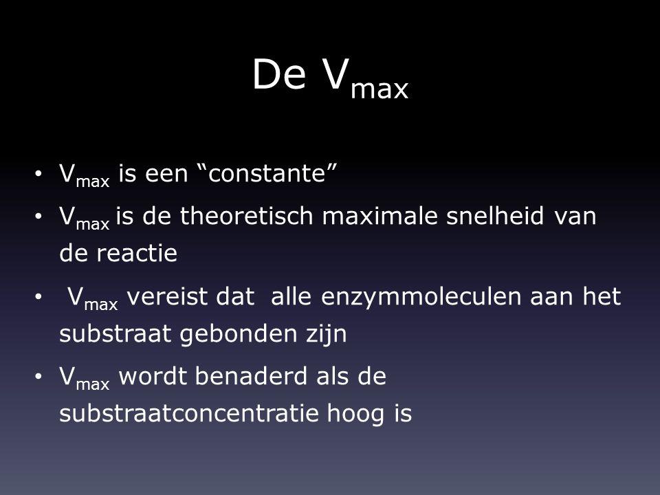 """De V max V max is een """"constante"""" V max is de theoretisch maximale snelheid van de reactie V max vereist dat alle enzymmoleculen aan het substraat geb"""
