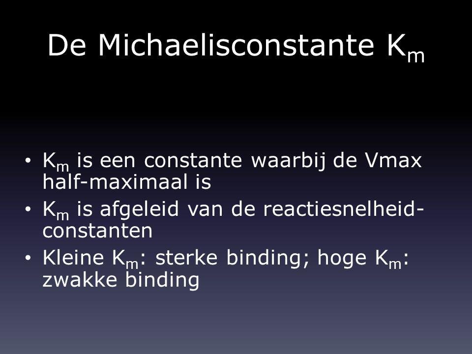 De Michaelisconstante K m K m is een constante waarbij de Vmax half-maximaal is K m is afgeleid van de reactiesnelheid- constanten Kleine K m : sterke