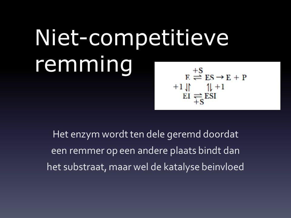 Niet-competitieve remming Het enzym wordt ten dele geremd doordat een remmer op een andere plaats bindt dan het substraat, maar wel de katalyse beinvl