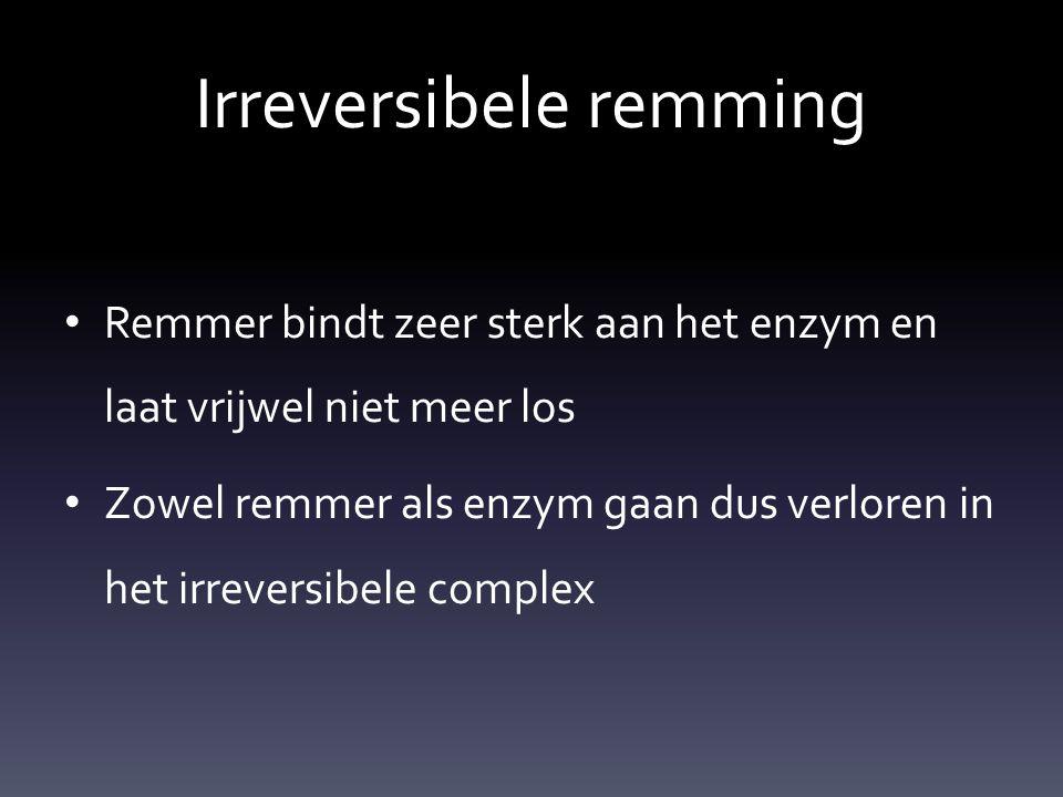 Irreversibele remming Remmer bindt zeer sterk aan het enzym en laat vrijwel niet meer los Zowel remmer als enzym gaan dus verloren in het irreversibel