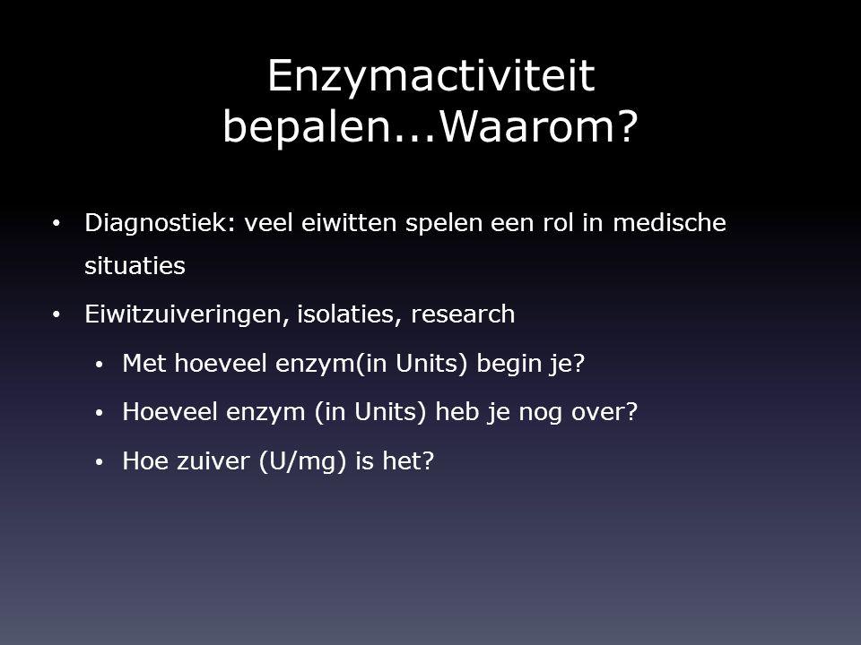 Enzymactiviteit bepalen...Waarom? Diagnostiek: veel eiwitten spelen een rol in medische situaties Eiwitzuiveringen, isolaties, research Met hoeveel en