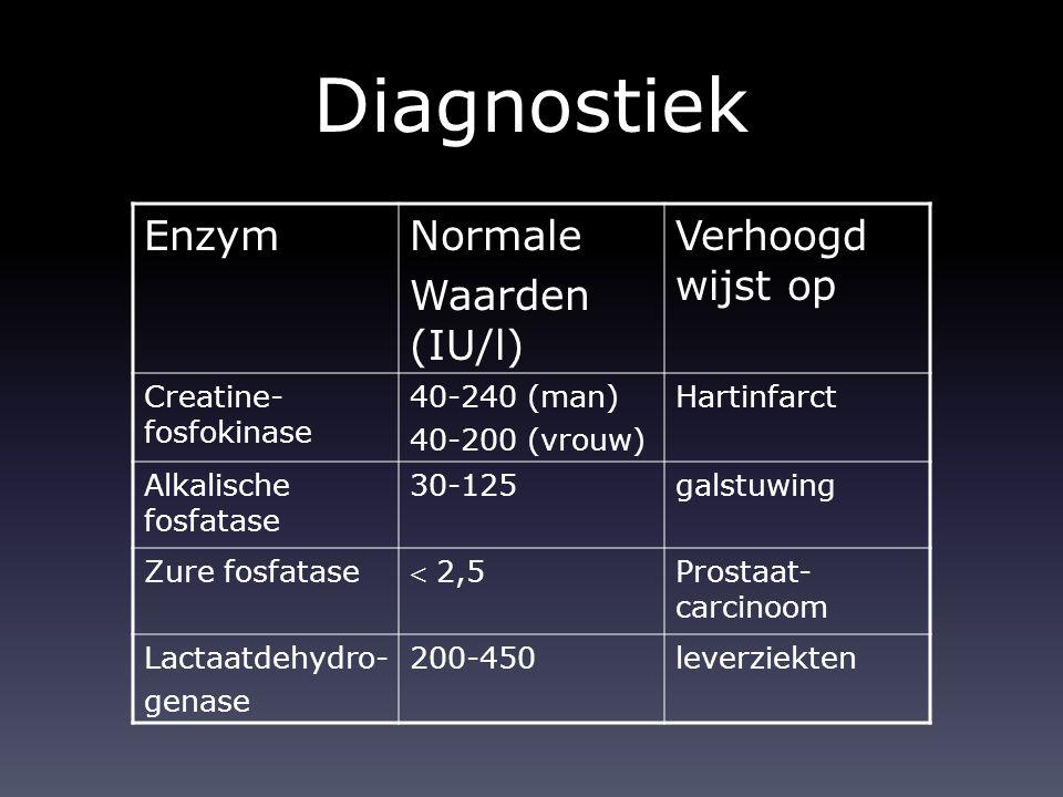 Diagnostiek EnzymNormale Waarden (IU/l) Verhoogd wijst op Creatine- fosfokinase 40-240 (man) 40-200 (vrouw) Hartinfarct Alkalische fosfatase 30-125gal