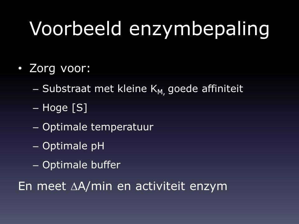 Voorbeeld enzymbepaling Zorg voor: – Substraat met kleine K M, goede affiniteit – Hoge [S] – Optimale temperatuur – Optimale pH – Optimale buffer En m