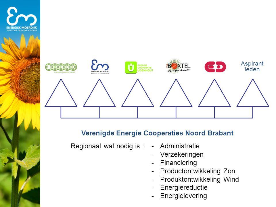 Aspirant leden Verenigde Energie Cooperaties Noord Brabant Regionaal wat nodig is :-Administratie -Verzekeringen -Financiering -Productontwikkeling Zon -Produktontwikkeling Wind -Energiereductie -Energielevering