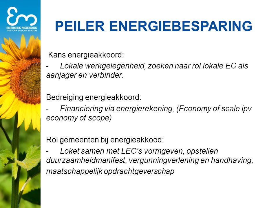 PEILER ENERGIEBESPARING Kans energieakkoord: -Lokale werkgelegenheid, zoeken naar rol lokale EC als aanjager en verbinder.