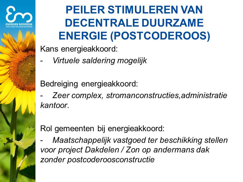 PEILER STIMULEREN VAN DECENTRALE DUURZAME ENERGIE (POSTCODEROOS) Kans energieakkoord: -Virtuele saldering mogelijk Bedreiging energieakkoord: -Zeer complex, stromanconstructies,administratie kantoor.