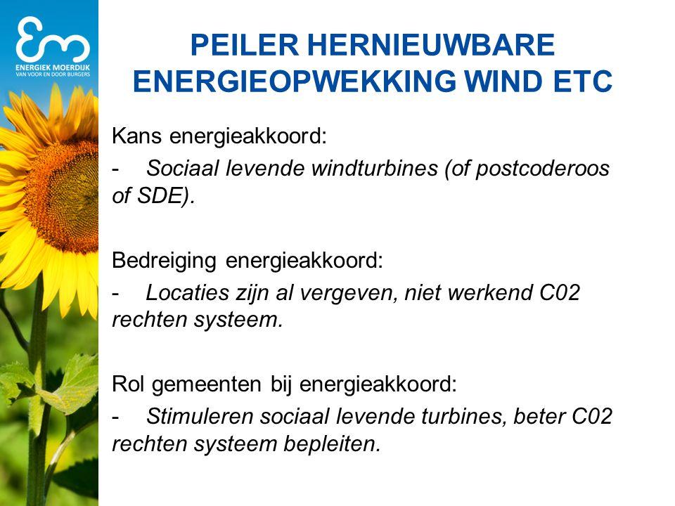 PEILER HERNIEUWBARE ENERGIEOPWEKKING WIND ETC Kans energieakkoord: -Sociaal levende windturbines (of postcoderoos of SDE).