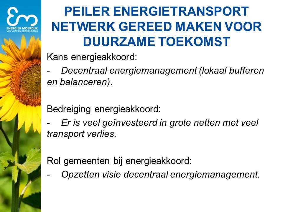 PEILER ENERGIETRANSPORT NETWERK GEREED MAKEN VOOR DUURZAME TOEKOMST Kans energieakkoord: -Decentraal energiemanagement (lokaal bufferen en balanceren).