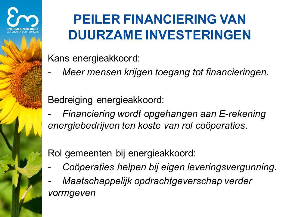 PEILER FINANCIERING VAN DUURZAME INVESTERINGEN Kans energieakkoord: -Meer mensen krijgen toegang tot financieringen.