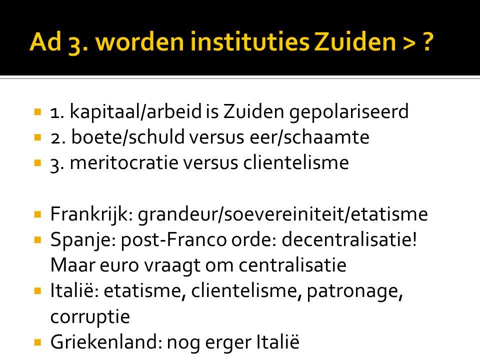  1. kapitaal/arbeid is Zuiden gepolariseerd  2. boete/schuld versus eer/schaamte  3. meritocratie versus clientelisme  Frankrijk: grandeur/soevere