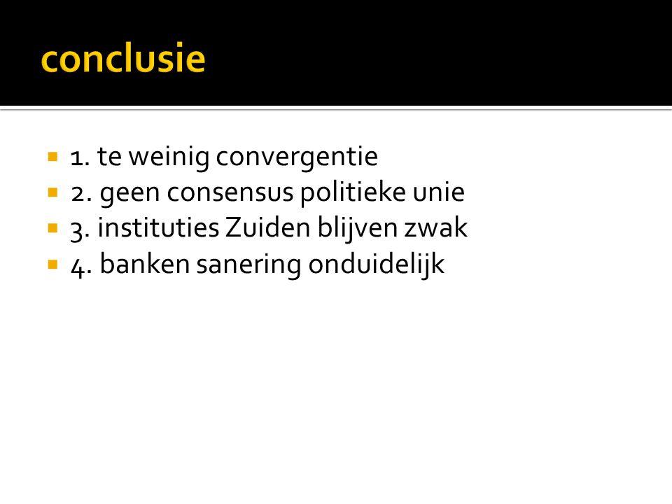  1. te weinig convergentie  2. geen consensus politieke unie  3.