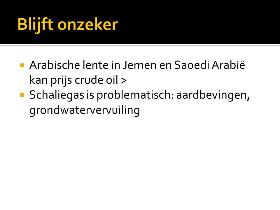  Arabische lente in Jemen en Saoedi Arabië kan prijs crude oil >  Schaliegas is problematisch: aardbevingen, grondwatervervuiling