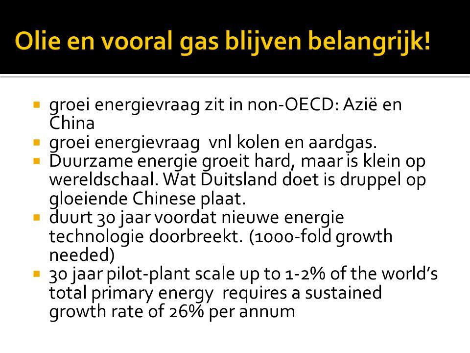  groei energievraag zit in non-OECD: Azië en China  groei energievraag vnl kolen en aardgas.  Duurzame energie groeit hard, maar is klein op wereld