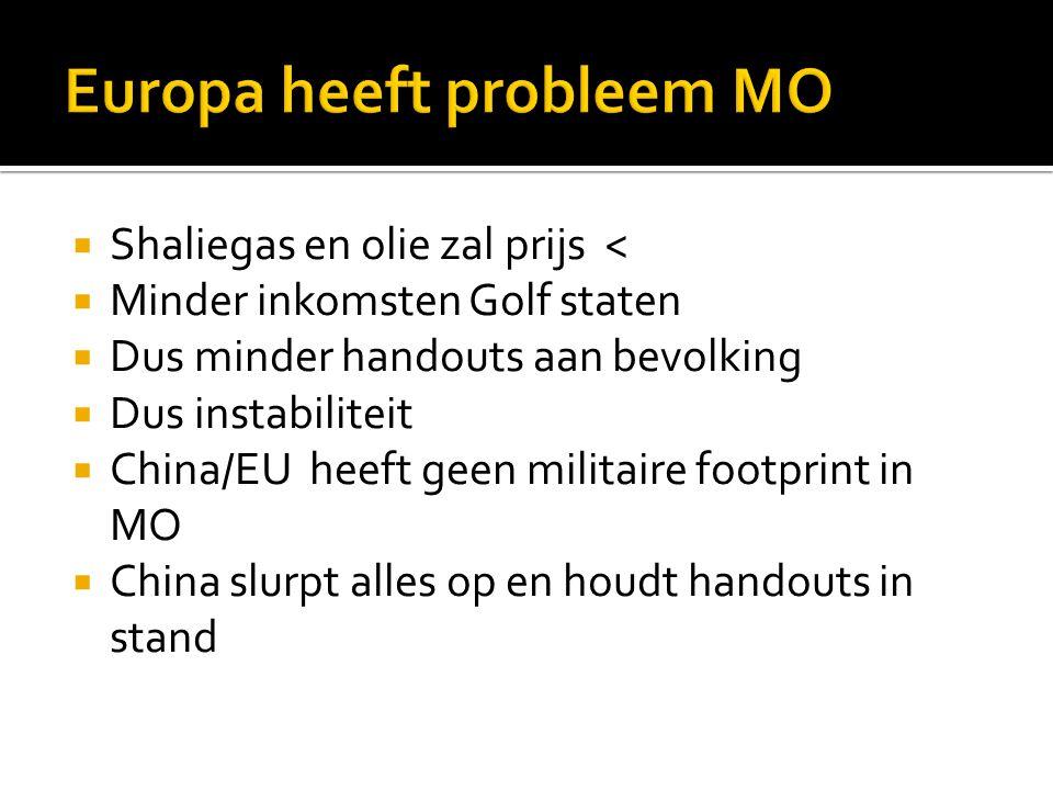  Shaliegas en olie zal prijs <  Minder inkomsten Golf staten  Dus minder handouts aan bevolking  Dus instabiliteit  China/EU heeft geen militaire footprint in MO  China slurpt alles op en houdt handouts in stand