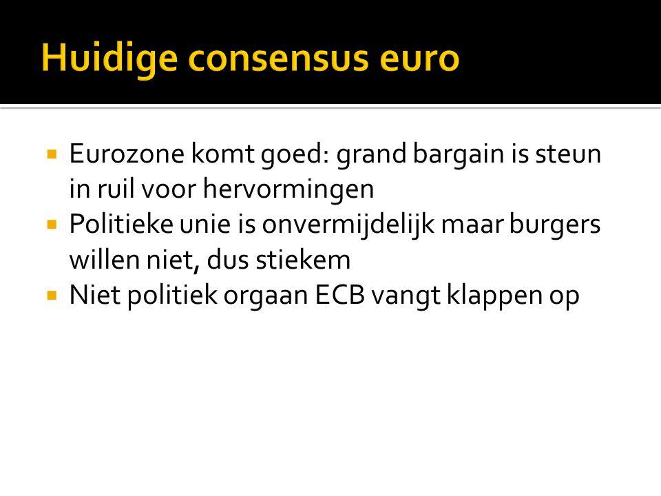  Eurozone komt goed: grand bargain is steun in ruil voor hervormingen  Politieke unie is onvermijdelijk maar burgers willen niet, dus stiekem  Niet politiek orgaan ECB vangt klappen op