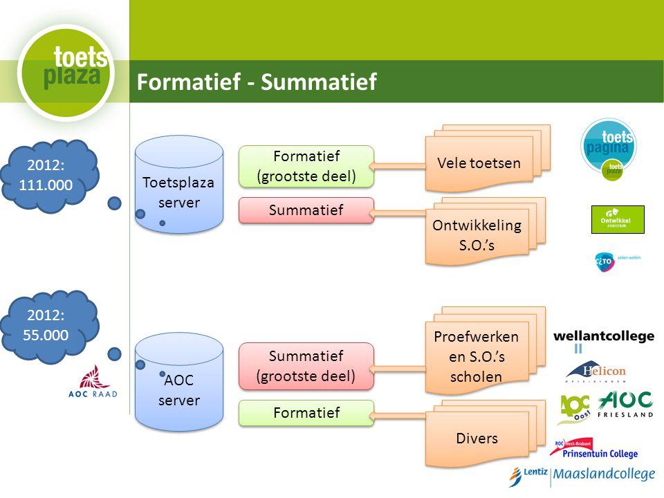 Formatief - Summatief Toetsplaza server Toetsplaza server AOC server AOC server Formatief (grootste deel) Formatief (grootste deel) Formatief Summatie