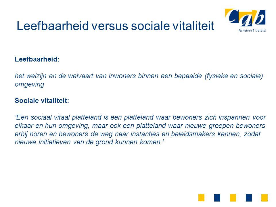 Leefbaarheid versus sociale vitaliteit Leefbaarheid: het welzijn en de welvaart van inwoners binnen een bepaalde (fysieke en sociale) omgeving Sociale