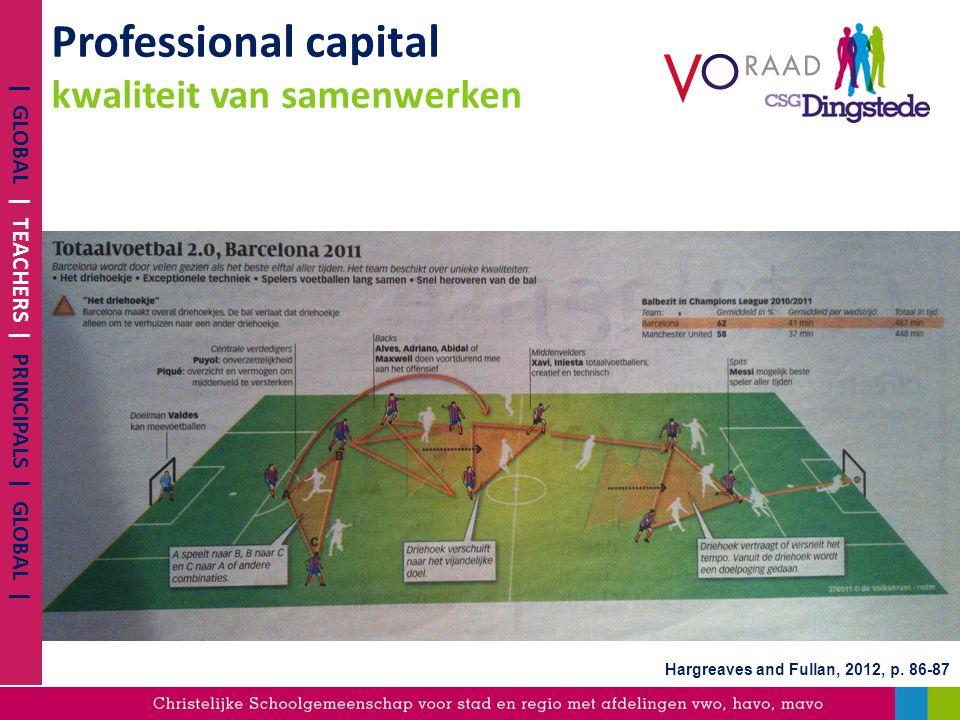Professional capital kwaliteit van samenwerken Hoe docenten samenwerken Transparantie: Naar elkaar Naar systeem Verantwoordelijkheid nemen Rekenschap