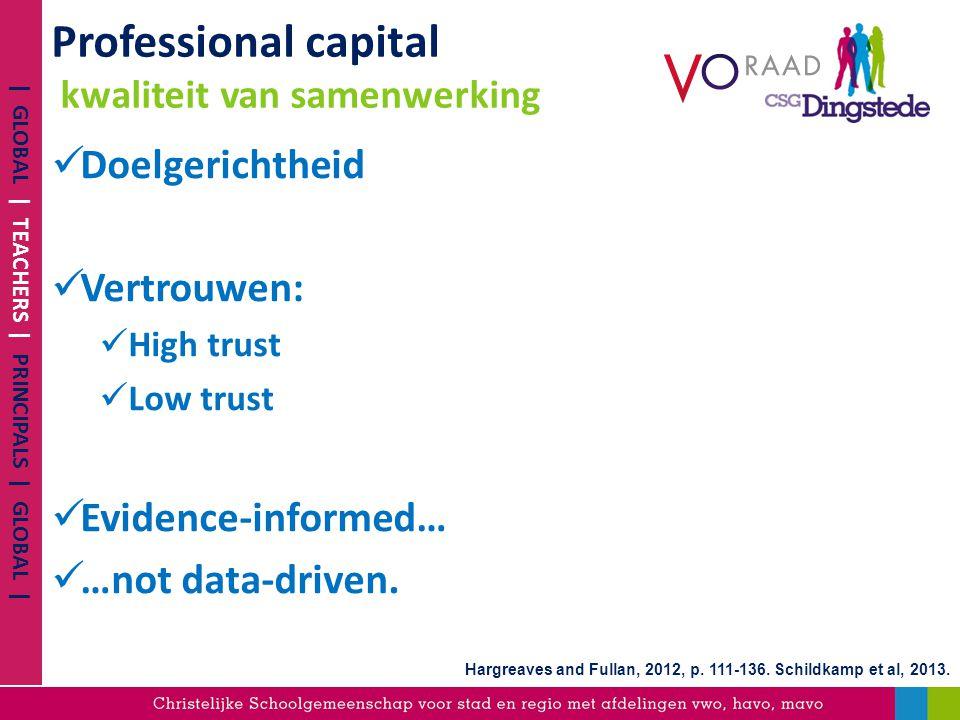 Professional capital kwaliteit van samenwerking Doelgerichtheid Vertrouwen: High trust Low trust Evidence-informed… …not data-driven. | GLOBAL | TEACH