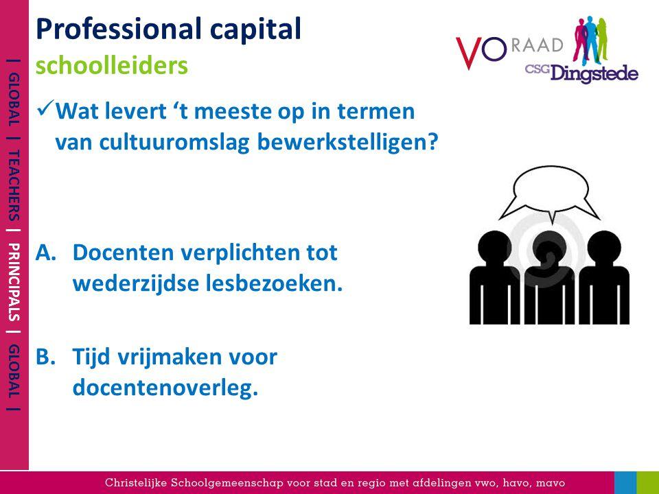 Professional capital schoolleiders Wat levert 't meeste op in termen van cultuuromslag bewerkstelligen? A.Docenten verplichten tot wederzijdse lesbezo