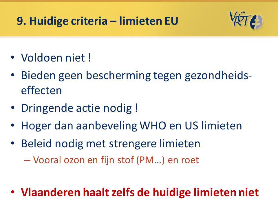 9. Huidige criteria – limieten EU Voldoen niet ! Bieden geen bescherming tegen gezondheids- effecten Dringende actie nodig ! Hoger dan aanbeveling WHO