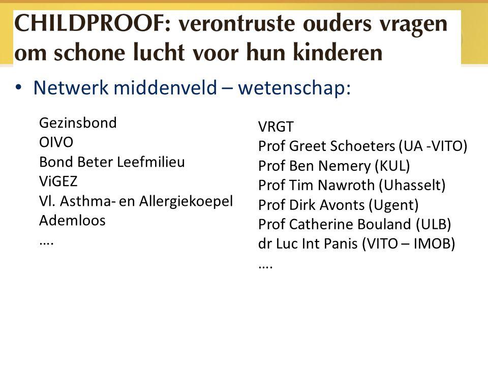 Netwerk middenveld – wetenschap: VRGT Prof Greet Schoeters (UA -VITO) Prof Ben Nemery (KUL) Prof Tim Nawroth (Uhasselt) Prof Dirk Avonts (Ugent) Prof
