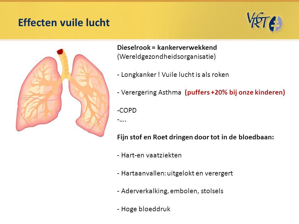 Effecten vuile lucht Dieselrook = kankerverwekkend (Wereldgezondheidsorganisatie) - Longkanker ! Vuile lucht is als roken - Verergering Asthma (puffer