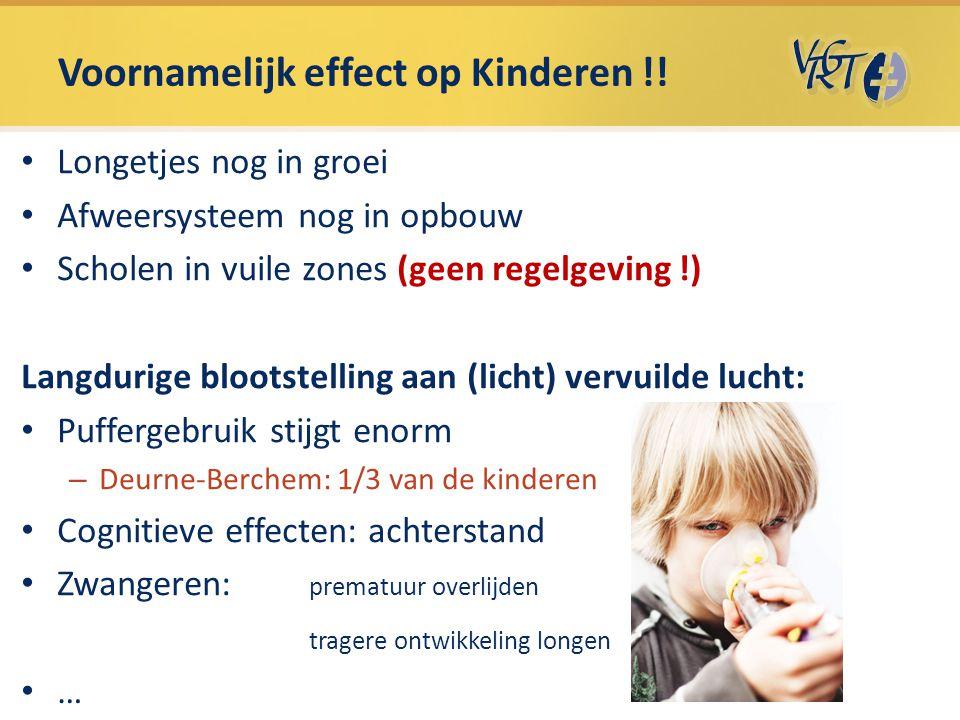Voornamelijk effect op Kinderen !! Longetjes nog in groei Afweersysteem nog in opbouw Scholen in vuile zones (geen regelgeving !) Langdurige blootstel