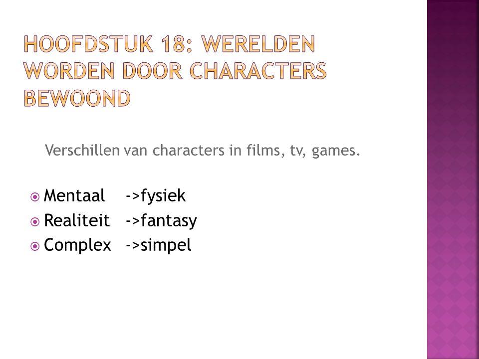 Verschillen van characters in films, tv, games.