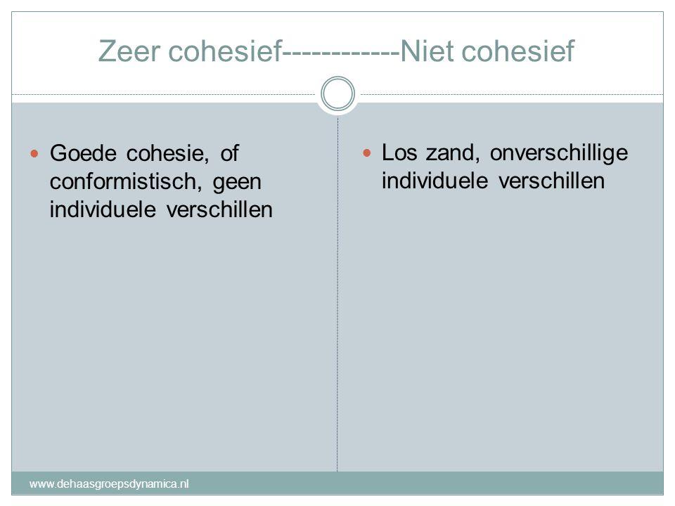 Effectieve cultuur------Niet effectieve cultuur Gewenste (taak ondersteunende) normen) Flexibele normen Niet taakondersteunende normen, Conformistische strenge cultuur www.dehaasgroepsdynamica.nl