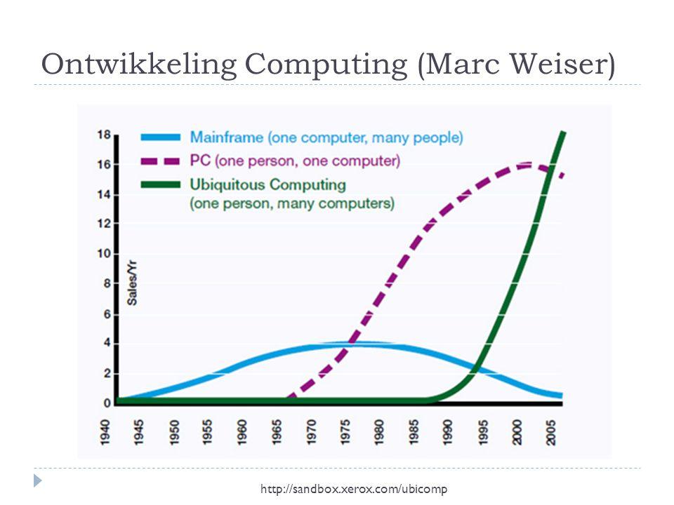 Ontwikkeling Computing (Marc Weiser) http://sandbox.xerox.com/ubicomp