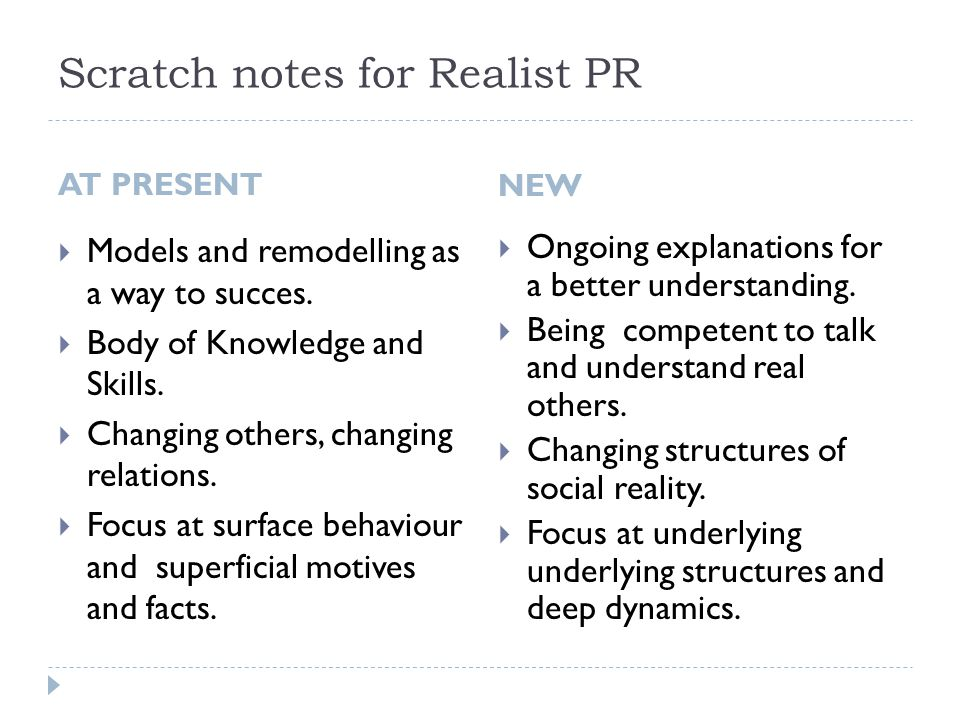 Scratch notes for Realist PR AT PRESENT  Models and remodelling as a way to succes.