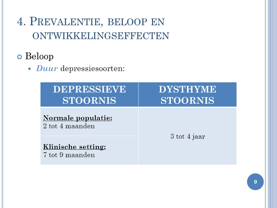 Beloop Duur depressiesoorten: 4. P REVALENTIE, BELOOP EN ONTWIKKELINGSEFFECTEN DEPRESSIEVE STOORNIS DYSTHYME STOORNIS Normale populatie: 2 tot 4 maand