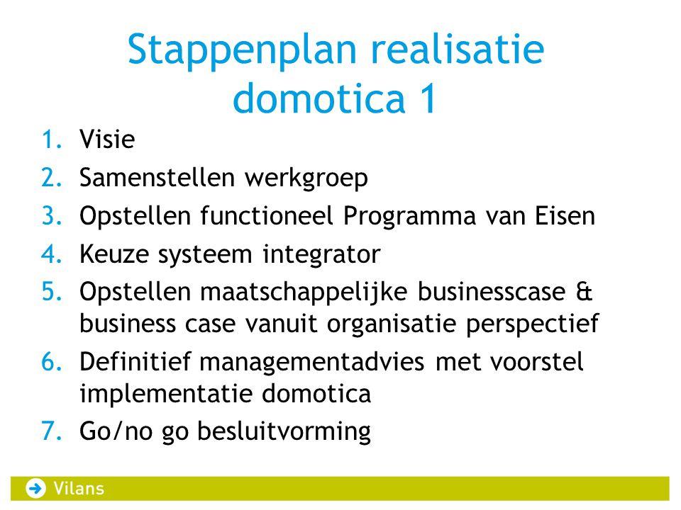 Stappenplan realisatie domotica 1 1.Visie 2.Samenstellen werkgroep 3.Opstellen functioneel Programma van Eisen 4.Keuze systeem integrator 5.Opstellen