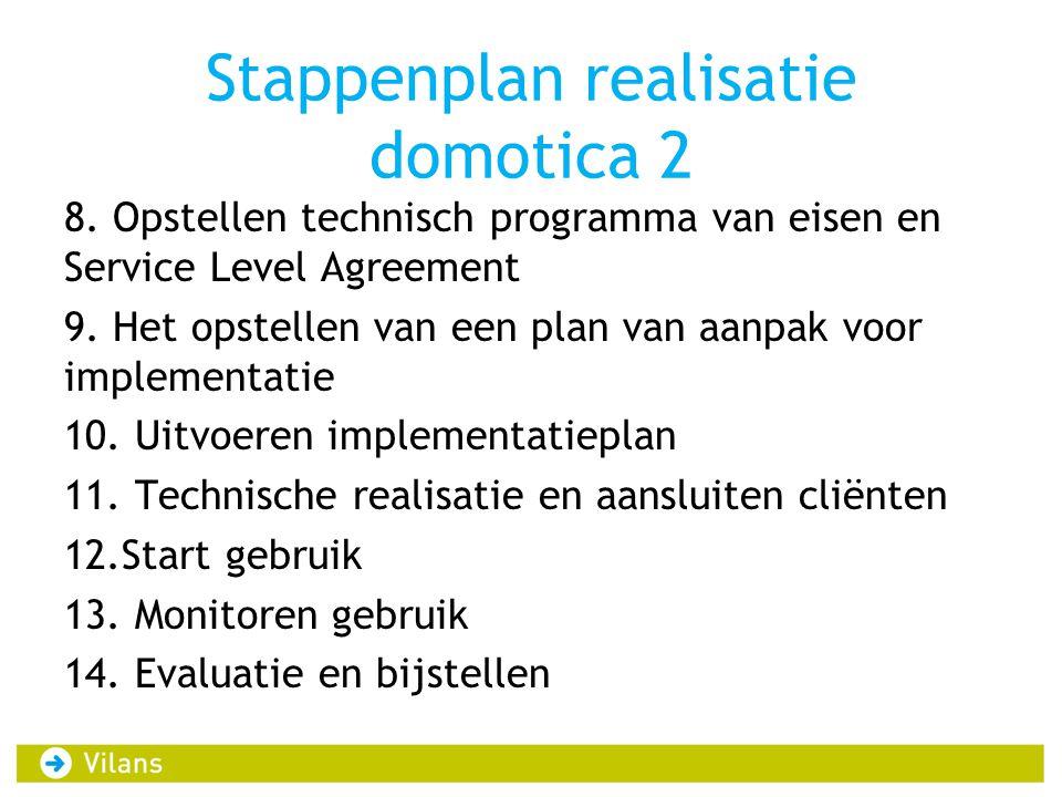Stappenplan realisatie domotica 2 8.