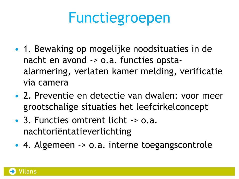 Functiegroepen 1.Bewaking op mogelijke noodsituaties in de nacht en avond -> o.a.