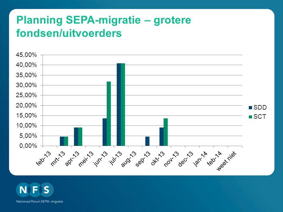 Planning SEPA-migratie – grotere fondsen/uitvoerders