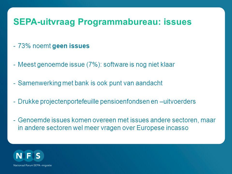 SEPA-uitvraag Programmabureau: issues -73% noemt geen issues -Meest genoemde issue (7%): software is nog niet klaar -Samenwerking met bank is ook punt van aandacht -Drukke projectenportefeuille pensioenfondsen en –uitvoerders -Genoemde issues komen overeen met issues andere sectoren, maar in andere sectoren wel meer vragen over Europese incasso