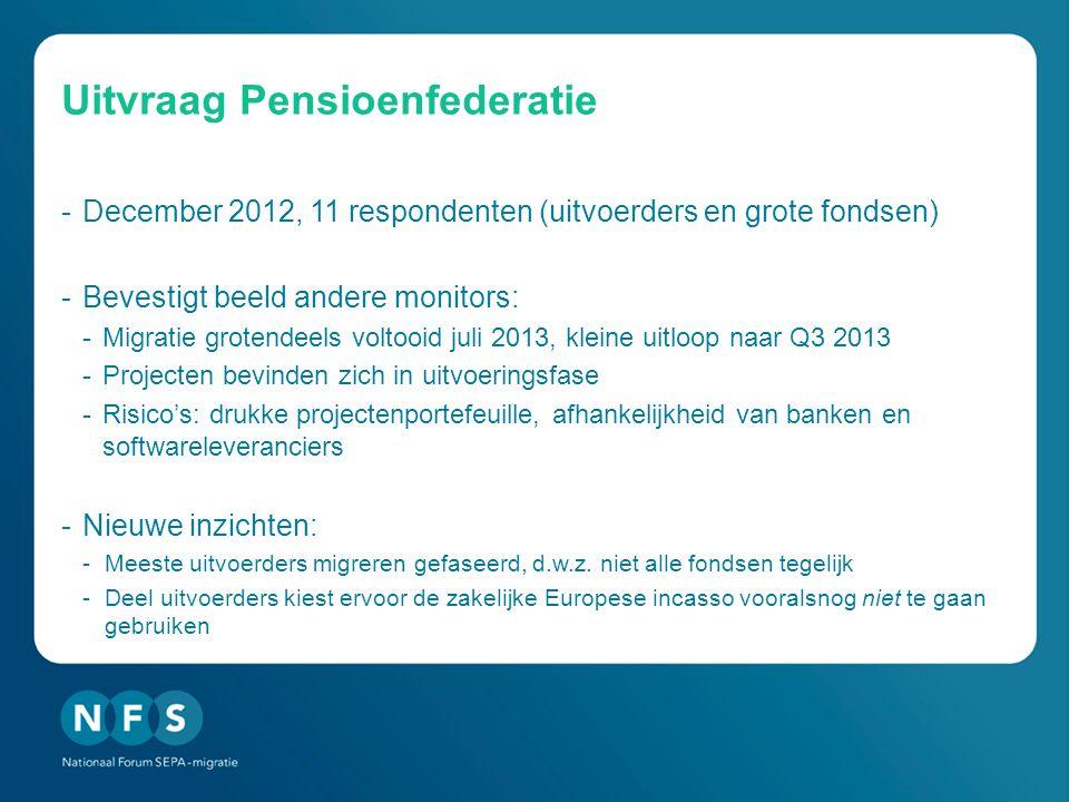 Uitvraag Pensioenfederatie -December 2012, 11 respondenten (uitvoerders en grote fondsen) -Bevestigt beeld andere monitors: -Migratie grotendeels volt