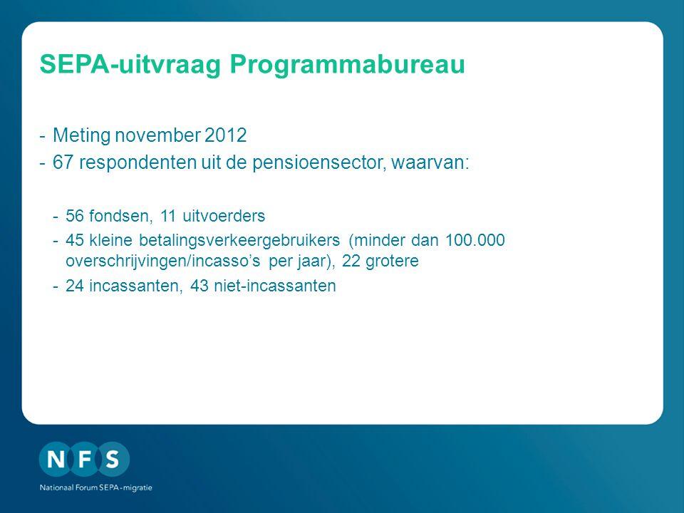 SEPA-uitvraag Programmabureau -Meting november 2012 -67 respondenten uit de pensioensector, waarvan: -56 fondsen, 11 uitvoerders -45 kleine betalingsverkeergebruikers (minder dan 100.000 overschrijvingen/incasso's per jaar), 22 grotere -24 incassanten, 43 niet-incassanten