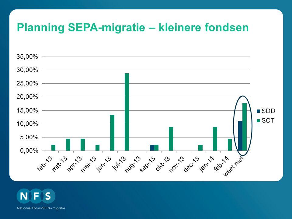 Planning SEPA-migratie – kleinere fondsen