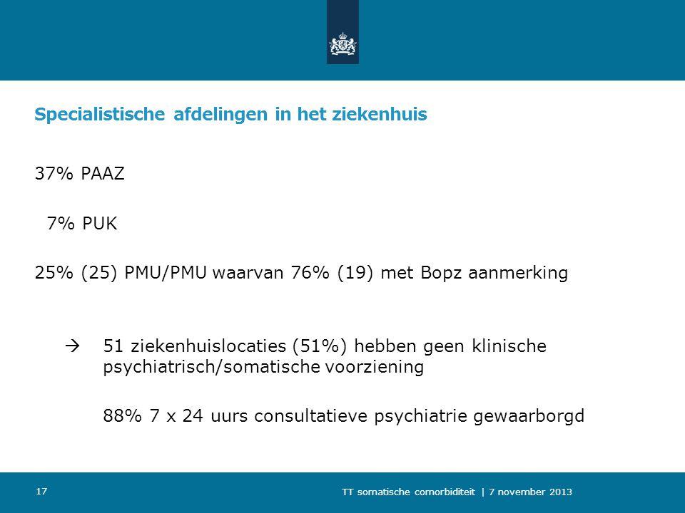 Specialistische afdelingen in het ziekenhuis 37% PAAZ 7% PUK 25% (25) PMU/PMU waarvan 76% (19) met Bopz aanmerking  51 ziekenhuislocaties (51%) hebbe