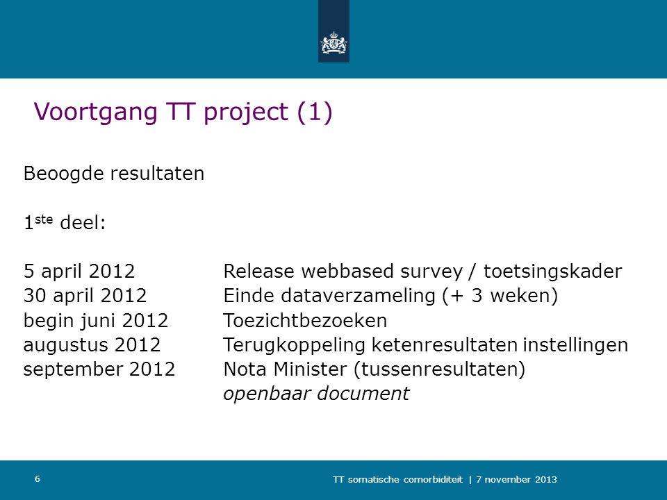 TT somatische comorbiditeit | 7 november 2013 6 Voortgang TT project (1) Beoogde resultaten 1 ste deel: 5 april 2012 Release webbased survey / toetsin