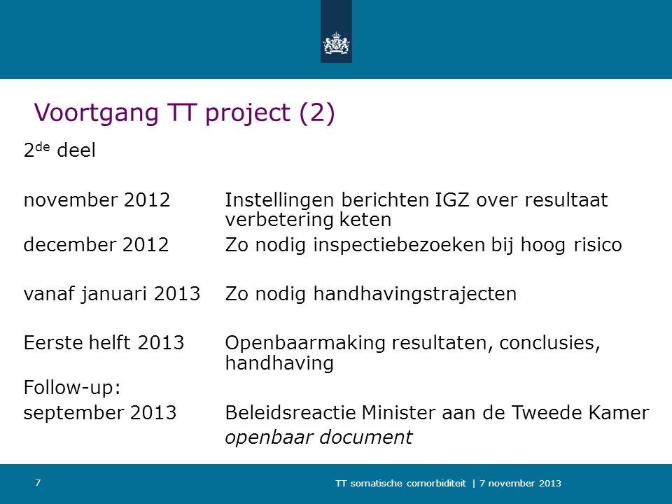 TT somatische comorbiditeit | 7 november 2013 7 Voortgang TT project (2) 2 de deel november 2012 Instellingen berichten IGZ over resultaat verbetering