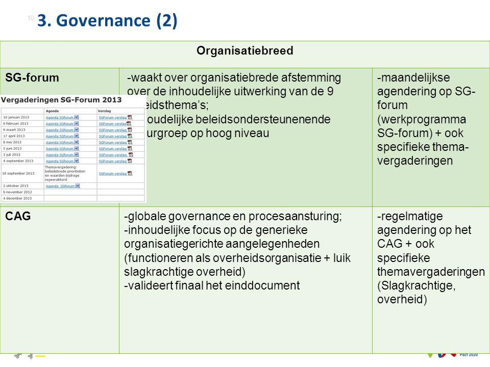 3. Governance (2) 10 Organisatiebreed SG-forum -waakt over organisatiebrede afstemming over de inhoudelijke uitwerking van de 9 beleidsthema's; -inhou