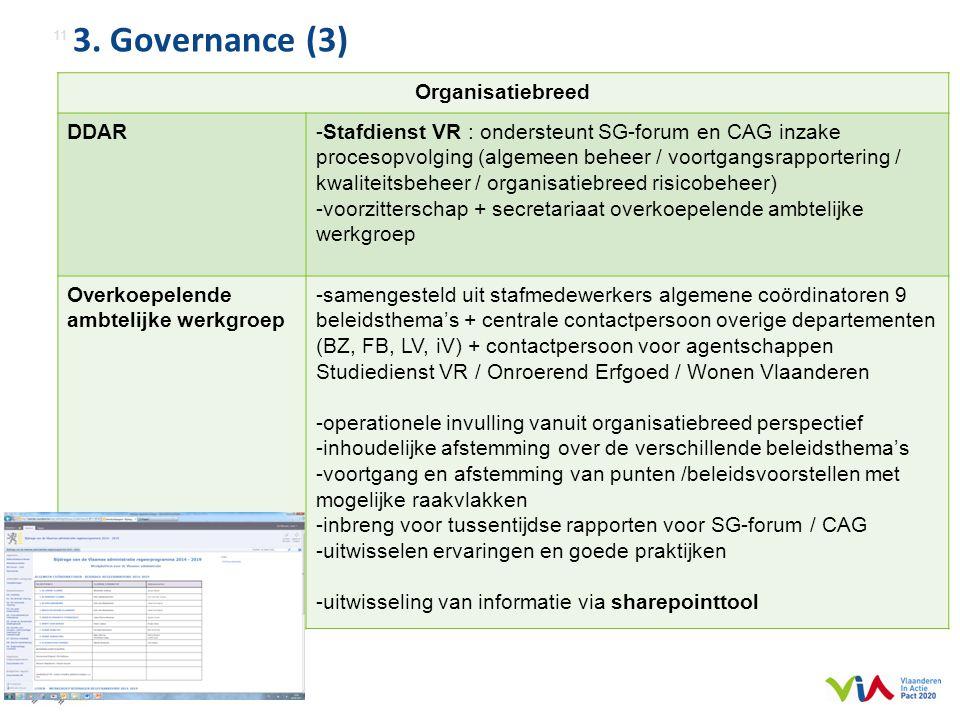 3. Governance (3) 11 Organisatiebreed DDAR-Stafdienst VR : ondersteunt SG-forum en CAG inzake procesopvolging (algemeen beheer / voortgangsrapporterin
