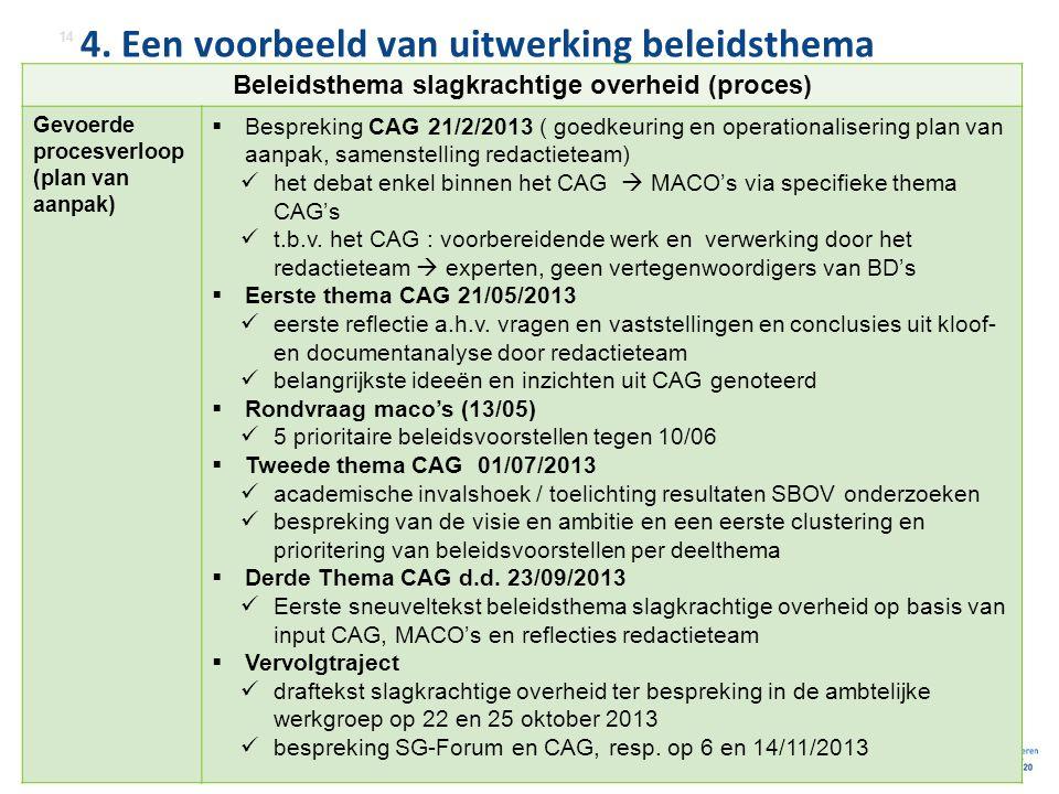 4. Een voorbeeld van uitwerking beleidsthema 14 Beleidsthema slagkrachtige overheid (proces) Gevoerde procesverloop (plan van aanpak)  Bespreking CAG